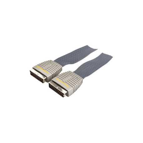Adapter Primera-Line energie meettoestel PM231E